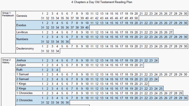 "An image of the top part of the ""4 Chapters a Day Old Testament Reading Plan."""
