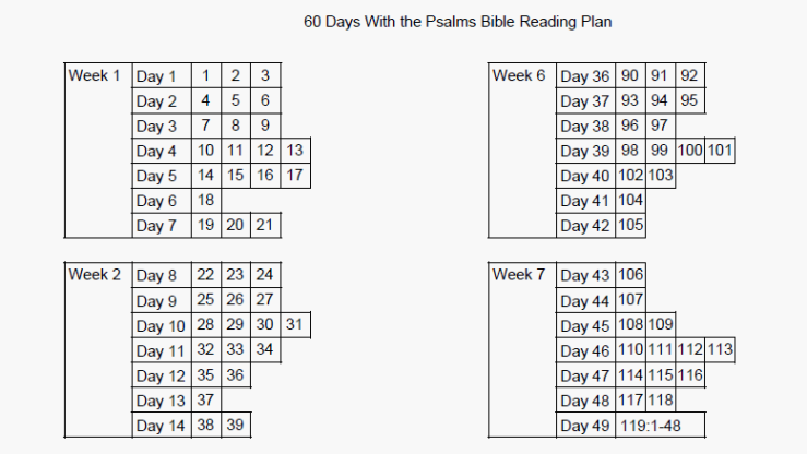 "An image of the top part of the ""60 Days With the Psalms Bible Reading Plan."""